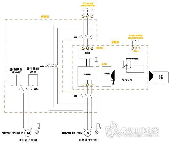 转子串电阻和变频调速双系统示意图