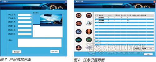汽车整车电器测试系统采用基于pc机的虚拟仪器测控平台体系结构