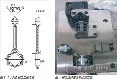 粉冶连杆孔位置度超差解析及过程控制