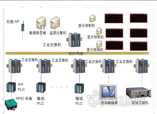 车身识别系统总体结构