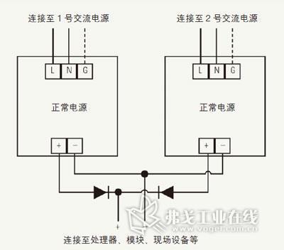核电dcs的电源选择