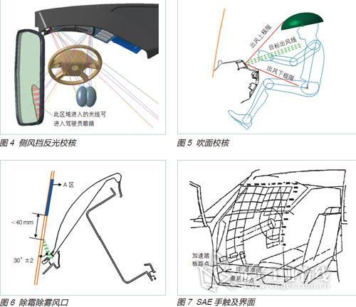 车人机工程学_基于人机工程学的重型货车仪表板设计