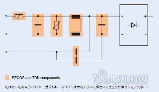 与风力发电厂用转换器,工业驱动用变频器以及各种功率等级的开关电源.