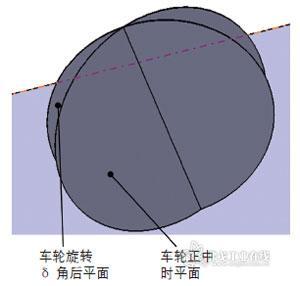 汽车前轮参数测量原理及计算