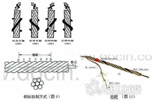 汇川技术md380m在钢丝绳捻股机上的应用