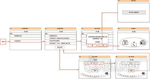 场景设计步骤图