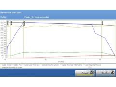 PharmaSuite 制造执行系统