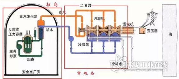 电路 电路图 电子 原理图 575_256