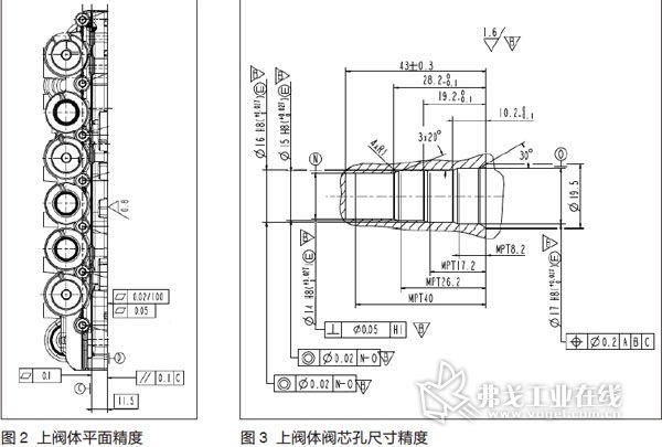 (1)加工上平面及一些安装孔,阀芯孔→粗,精加工大平面(结合面)及大图片