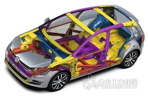 高强度钢的汽车轻量化应用案例