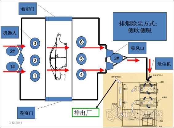 机器人弧焊在汽车制造中的应用