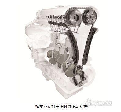 探秘高端发动机用正时链传动系统-2015(第四届)mm现代