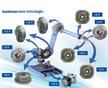 精密型减速机MCD产品