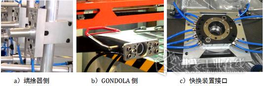 伺服压力机自动化冲压线的应用及关键技术研究