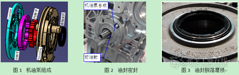 汽车油泵线路分析图
