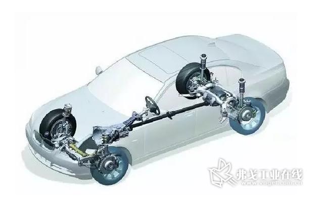 汽车底盘构造与四大系统