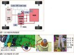 奇瑞QQ电动车的总装工艺