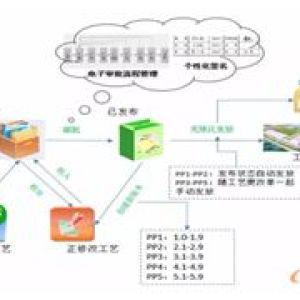 基于CAPP系统无纸化发放在长安的推广应用