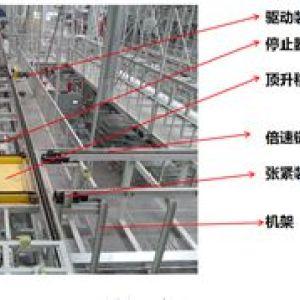 总装车间模块化物流输送线的设计与应用
