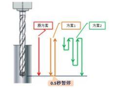 钻孔孔径测量不合格问题分析及解决方法