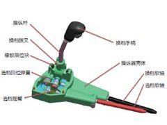 载重汽车操纵器总成装配线的设计与应用