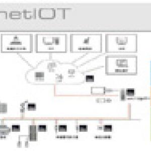 netIOT Edge云通讯网关--德国赫优讯自动化系统有限公司