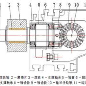 可翻转式辊道在发动机装配线的应用