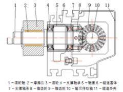 多车型共线生产的车身车间机运线规划