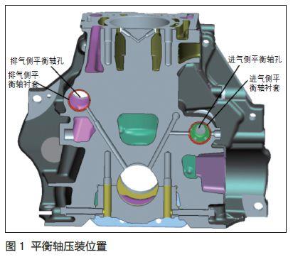 发动机平衡轴衬套压装质量问题分析