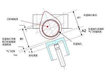 基于Red-X的发动机装配线气门间隙问题诊断