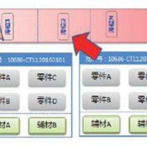 汽车KD件包装物流信息系统设计