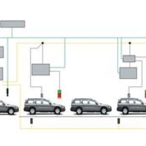 重要连接的螺栓拧紧质量保证系统浅析