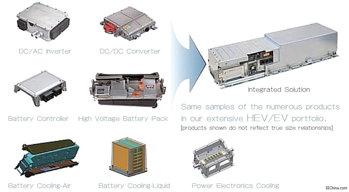 电动汽车电源管理技术最新进展