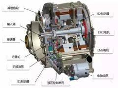 可扩展的变速器实现混合动力系统