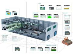 SMART Quality 智慧质量综合管理系统