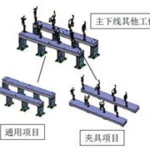高柔性夹具快速切换方式在焊装线上的应用