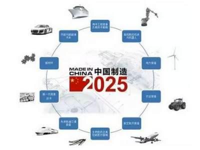 """我国将择优创建一批""""中国制造2025""""示范区"""