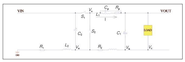 图2a为电感的原始等效电路图;图2b为将众多电容经过串并联后等效为单