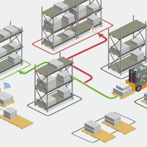 提升企业内部物流和运输控制效率