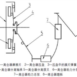 一种常见离合器分离系统的匹配