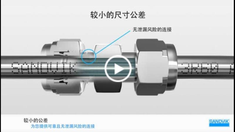 山特维克仪表液压管 — 尺寸公差