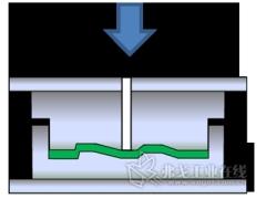 压缩RTM:一种高效的复合材料工艺