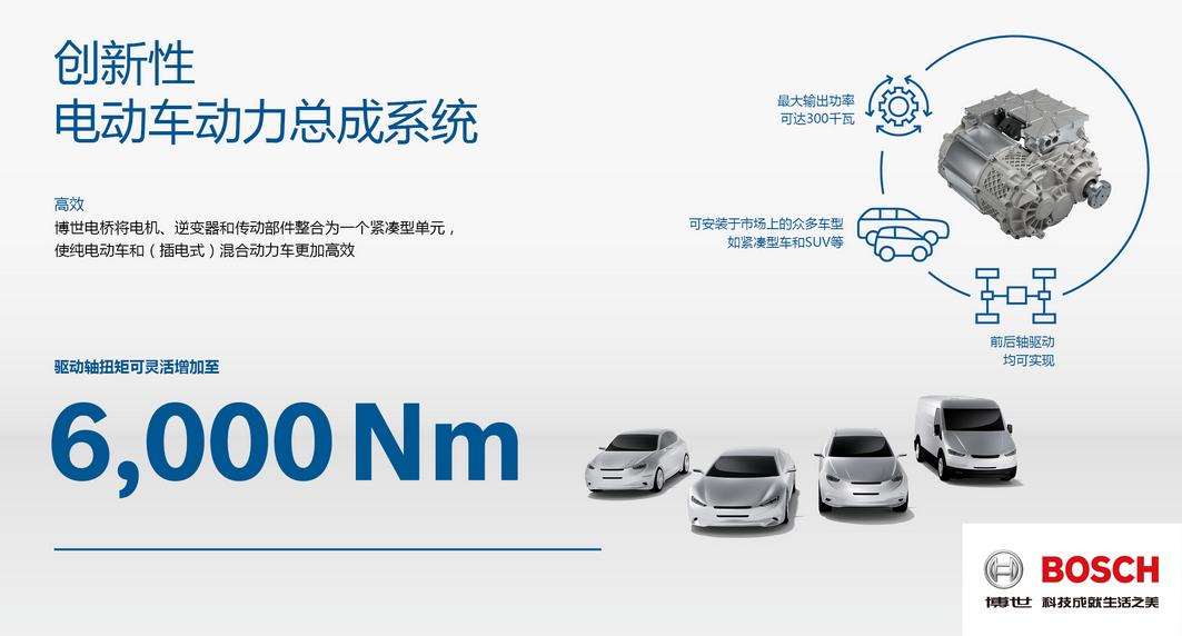 创新性电动车动力总成系统:博世电桥提供更强续航里程 AI汽车 第3张