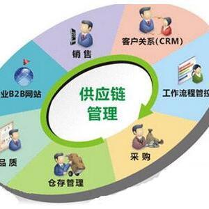 供应链成物流业转型升级主攻方向