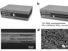 锂离子电池隔膜的多功能化趋势