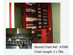 雷诺德Syno链条介绍及应用范围