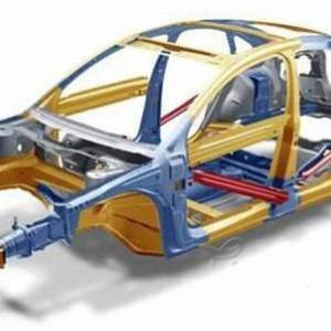 汽车轻量化领域用碳纤维需求分析