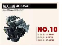 中国十大2.0T发动机技术对比 看看究竟是谁在潜心研发技术