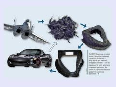 回收碳纤维新进展:闭环的CFRP生命周期