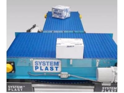 大家好,给大家介绍一下可以智能旋转的万向滚珠链网@System Plast